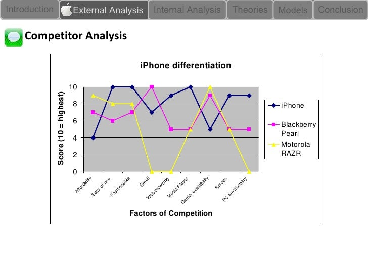 apple case study report This case study is about innovation at apple inc (apple), one of the most valuable companies in the world in terms of market capitalization.