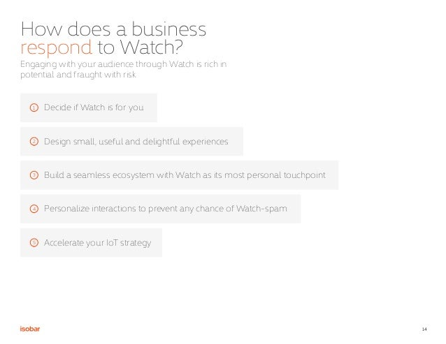14 How does a business respond to Watch? Engaging with your audience through Watch is rich in potential and fraught with r...