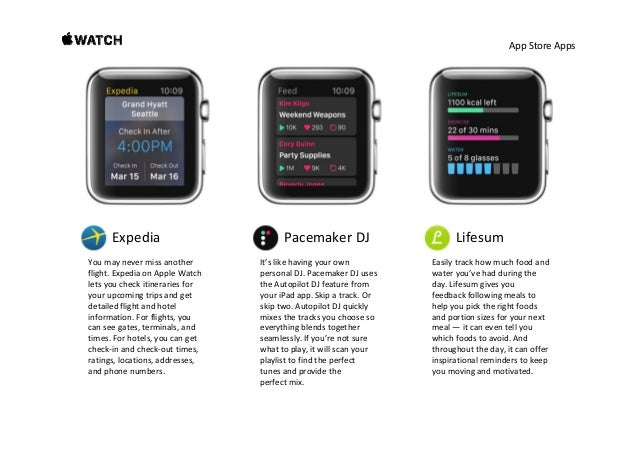 AppStoreApps Runtastic Babbel AMPLIFi Remote AppleWatchgivesyounew waystogetthemostfrom Runtastic.Justtake...