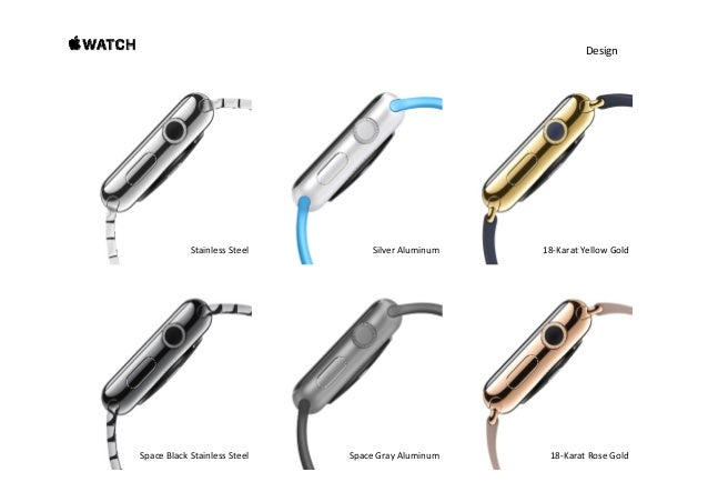 Design Bands as thoughtfully designed as the watch itself. AdifferentbandcanreallychangethelookofAppleWatch.So...
