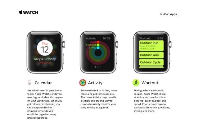 Built‐inApps Maps Passbook Siri Getdirectionsfromyour currentlocation.AppleWatch showsyouthebestroute.Turn‐ ...