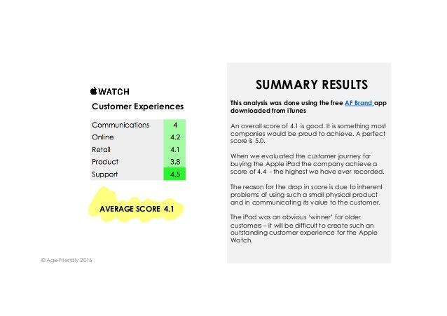 This analysis was done using the free AF Brand app downloaded from iTunes An overall score of 4.1 is good. It is something...