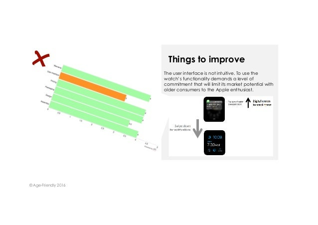 The user interface is not intuitive. To use the watch's functionality demands a level of commitment that will limit its ma...