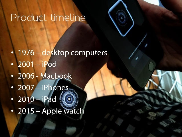 Product timeline • • • • • •