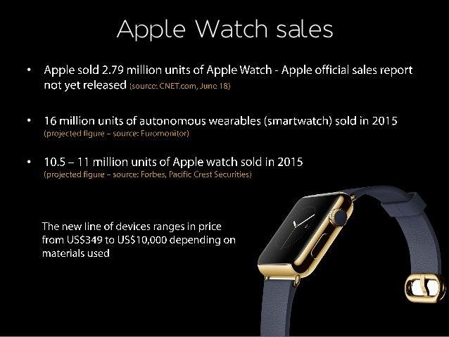 Apple Watch sales • • •