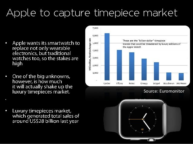 Apple to capture timepiece market • • • Source: Euromonitor
