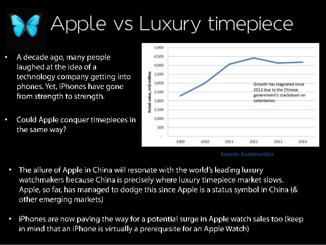 Apple vs Luxury timepiece • • • • Source: Euromonitor
