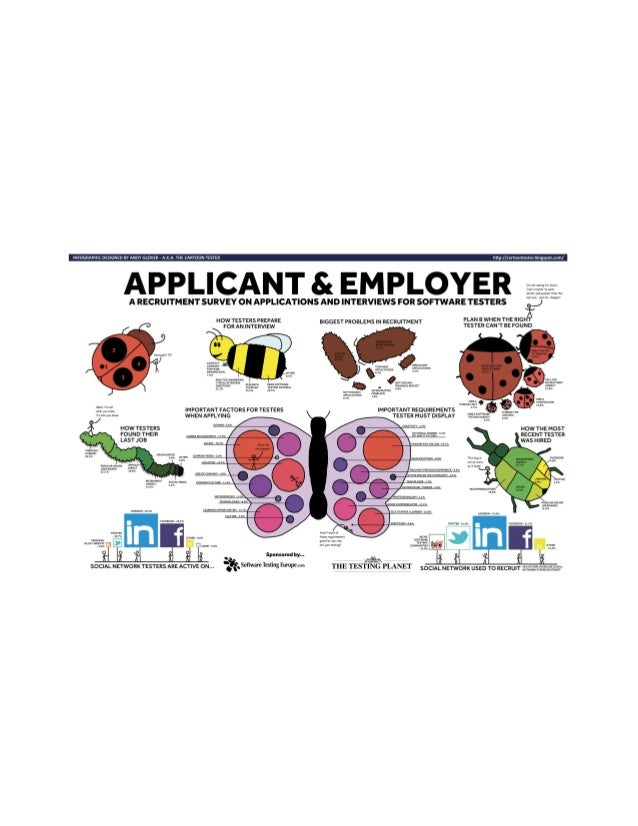 Applicant and Employer