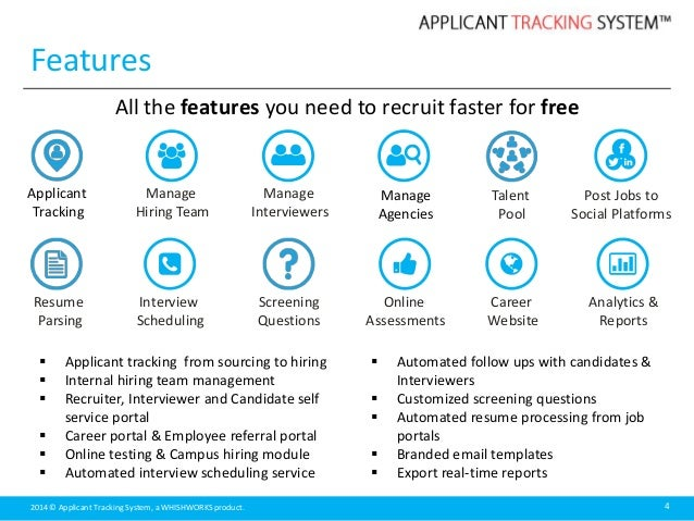 Applicant Tracking System Co