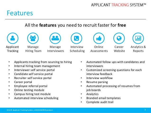 FREE Cloud based Recruitment Software