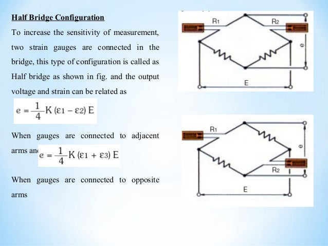 strain gauge bridge circuit pdf