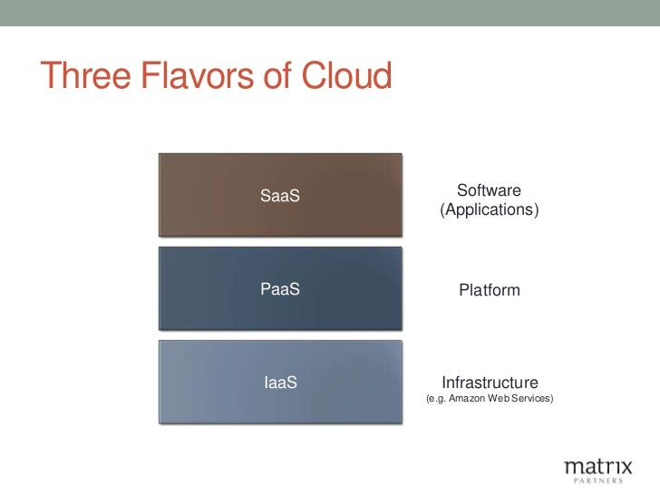 Three Flavors of Cloud             SaaS            Software                           (Applications)             PaaS     ...