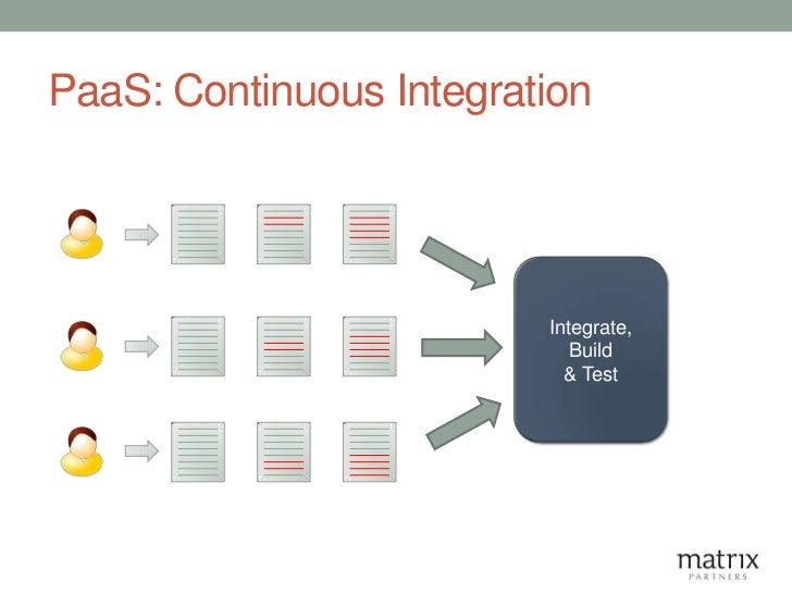 PaaS: Continuous Integration                         Integrate,                            Build                          ...