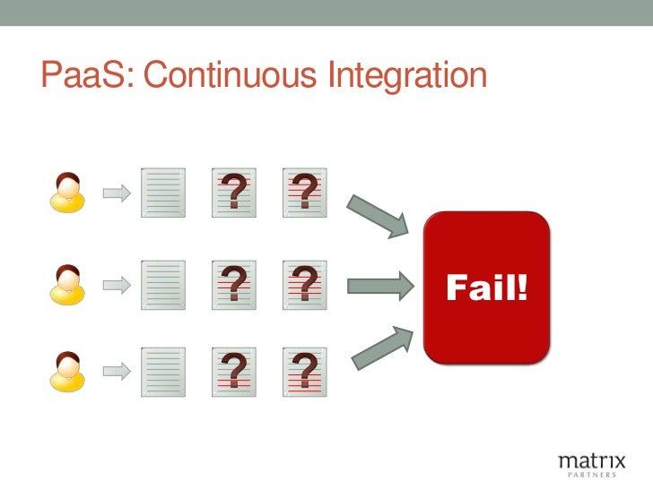 PaaS: Continuous Integration                         Fail!