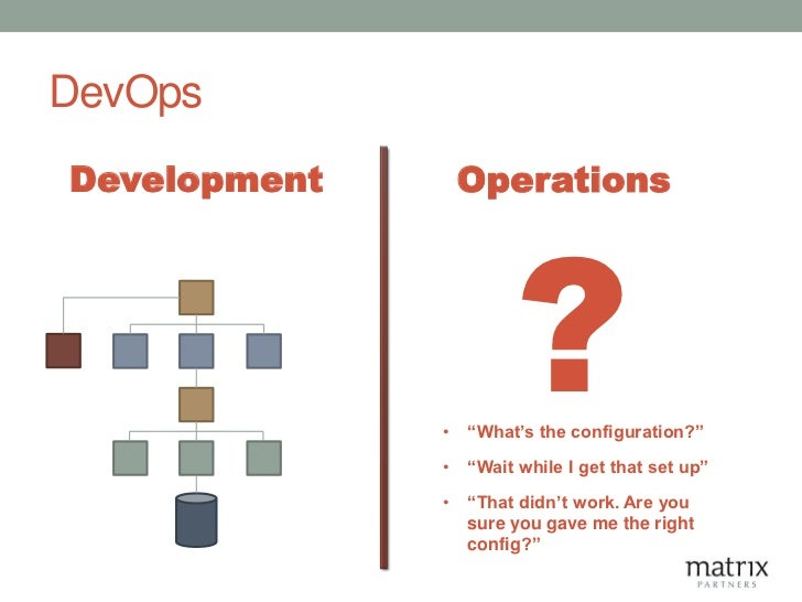 "DevOpsDevelopment       Operations              •              •                       ?                  ""What's the conf..."