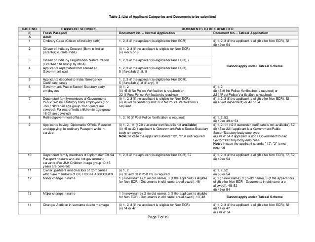 Applicationform Instructionbooklet V30