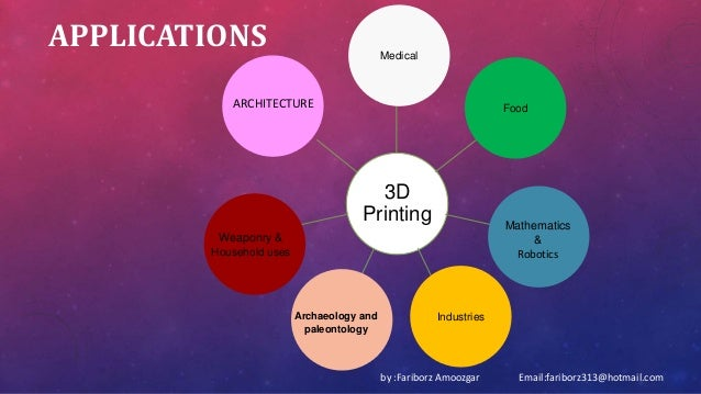Application of 3d printing in analytical chemistry by 3d application