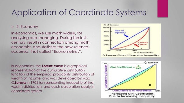 Application of Coordinate Systems  5. Economy In economics, we use math widely, for analysing and managing. During the la...