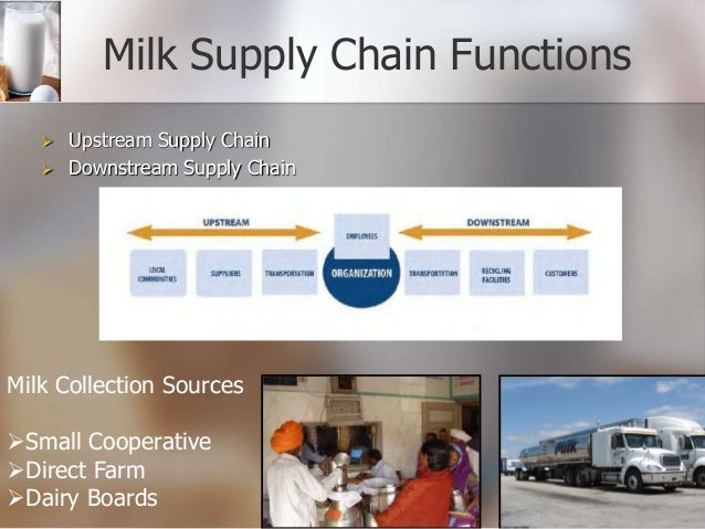 the milk chain essay Essay about fatty acids - saturated and non  nutrition and chain fatty acids essay  milk • medium chain fatty acids range from 8- 12 carbons and solidify.
