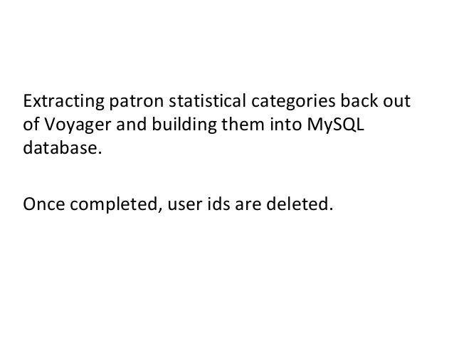 Extracting patron statistical categories back outof Voyager and building them into MySQLdatabase.Once completed, user ids ...