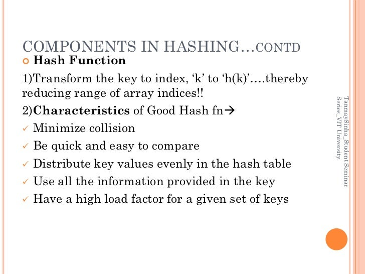Application Of Hashing In Better Alg Design Tanmay