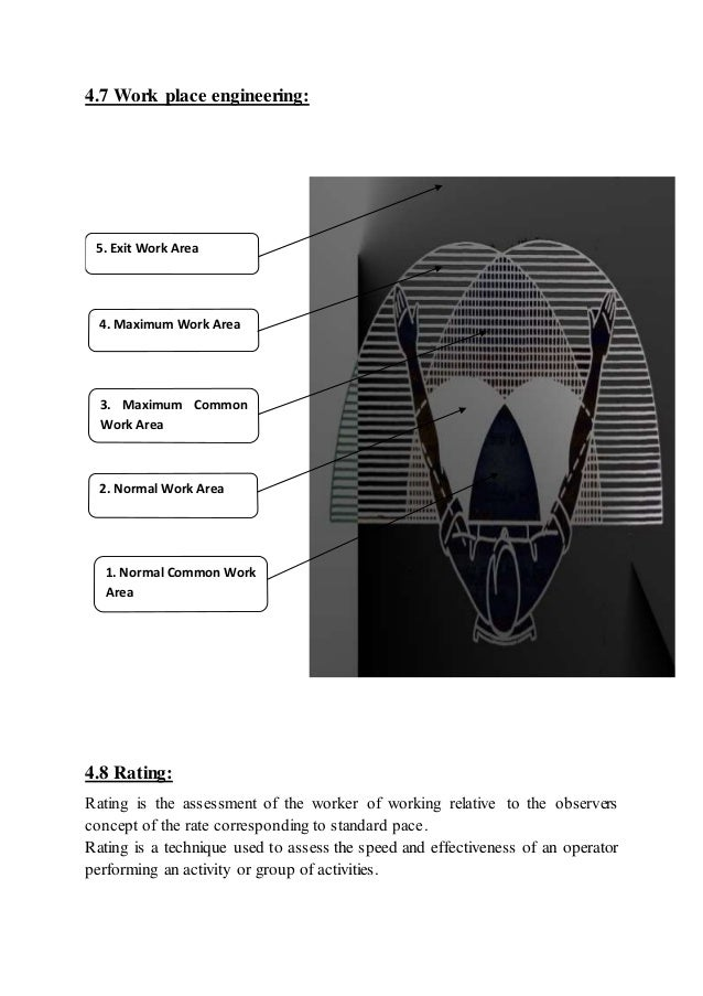 Work Study in Apparel Industry: The Magic Tool of ...