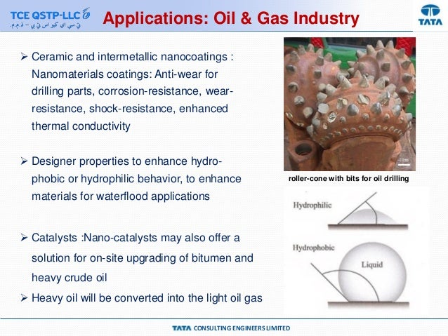 nano technology in oil industry essay Executive summary nanotechnologies are being spoken of as the driving force  behind a new industrial revolution both private- and public-sector spending are.