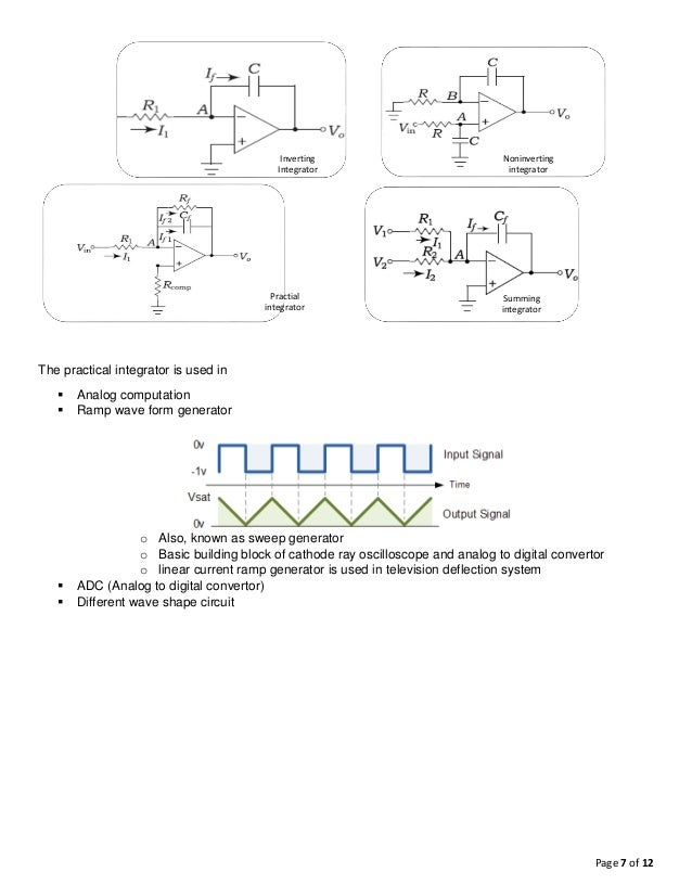 Application of operational amplifier
