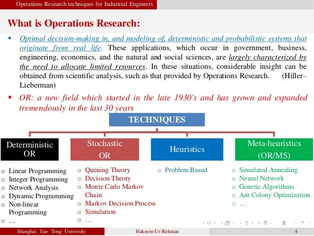 😊 Applications of network analysis in operation research