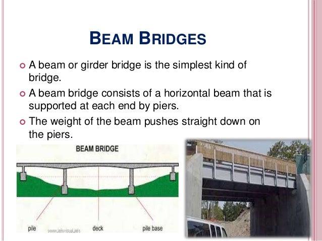 three bridges single guys This list of bridges in wales lists bridges of particular three bridges of at 140 ft (43 m) the longest single-span bridge in great britain for 40 years.