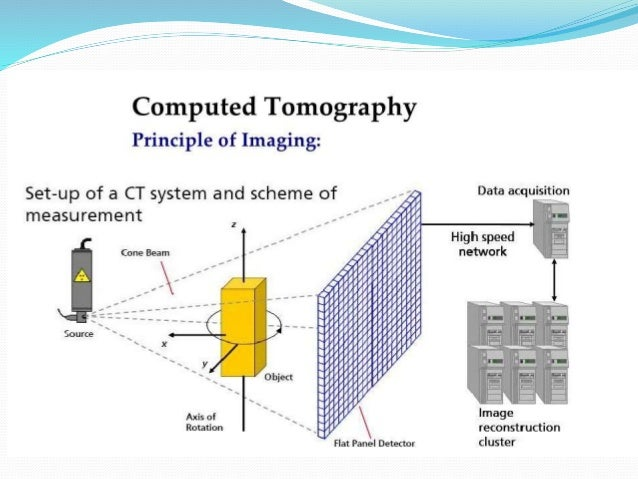 Ct Data Acquisition System : Application of radioisotopes in industry