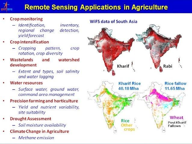 Application Of Remote Sensing