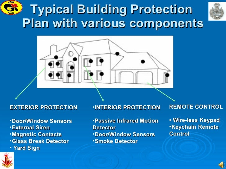 Typical Building Protection  Plan with various components <ul><li>EXTERIOR PROTECTION </li></ul><ul><li>Door/Window Sensor...