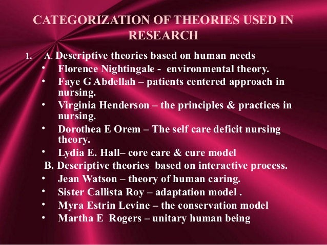 virginia henderson s need based theory and implications Virginia hendersons 14 basic human needs theory hendersons virginia henderson's 14 basic human needs theory henderson's henderson's theory is patient based.