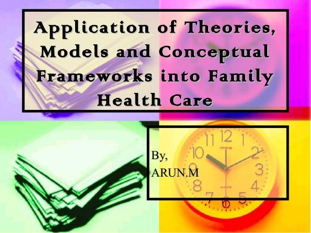 Application of Theories,Application of Theories,Models and ConceptualModels and ConceptualFrameworks into FamilyFrameworks...