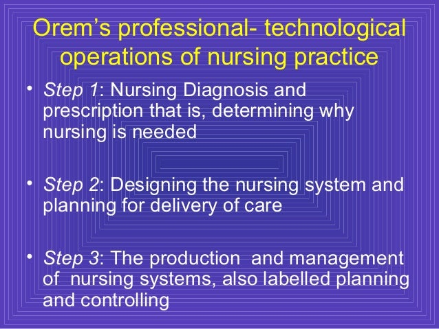 applying nursing theory to a practice Graduate application guide for nurses bachelor's in gerontology degree online  a discussion of complimentary therapy and advanced practice nursing the value of critical thinking in nursing + examples  the practicality of nursing theory in the future.