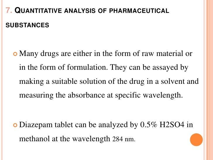 application of uv spectroscopy pdf