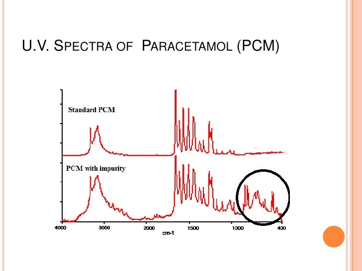 Application of u.v. spectroscopy
