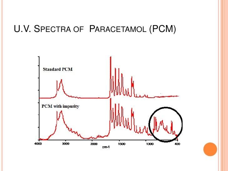 Application Of U V Spectroscopy