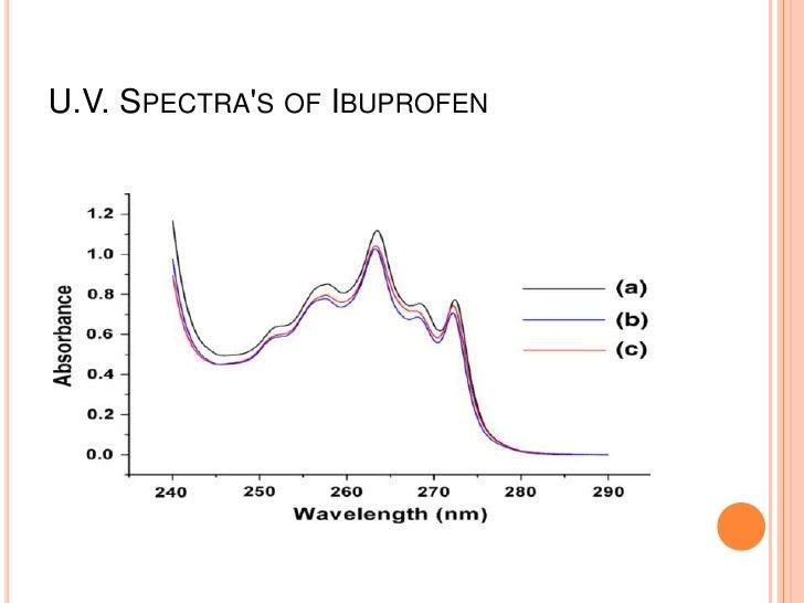 uv vis spectrum