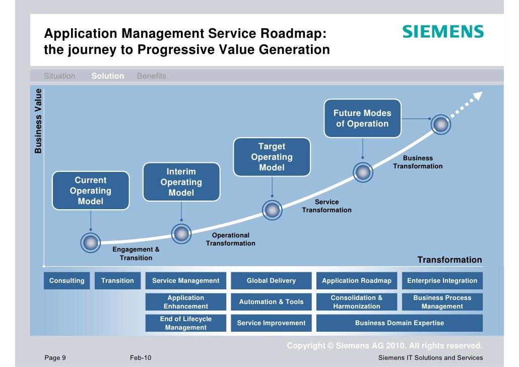 Road Management Services : Application outsourcing by siemens