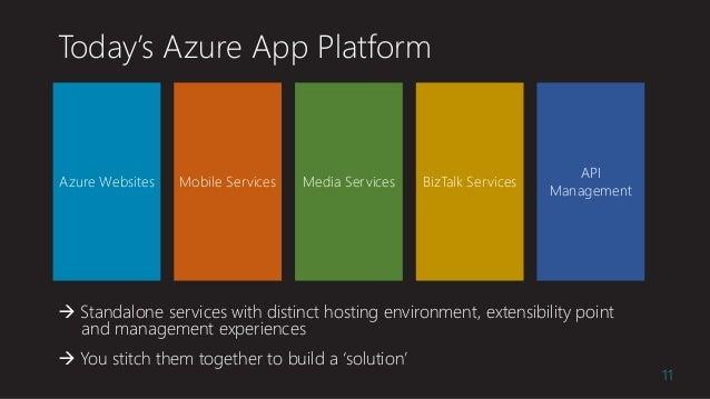 11 todays azure app platform