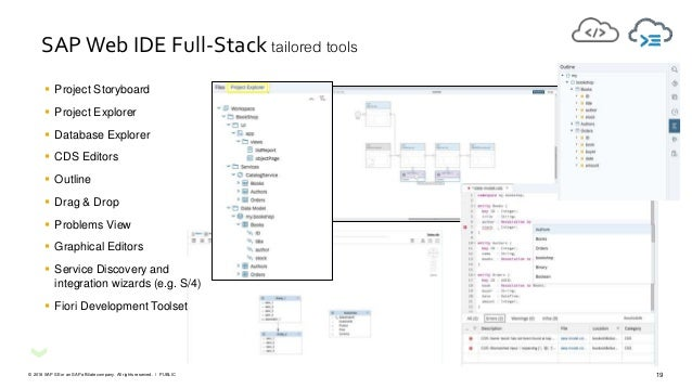 19PUBLIC© 2018 SAP SE or an SAP affiliate company. All rights reserved. ǀ SAPWeb IDE Full-Stack tailored tools  Project S...