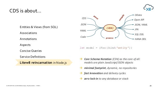 29PUBLIC© 2018 SAP SE or an SAP affiliate company. All rights reserved. ǀ Entities & Views (from SQL) Associations Annotat...