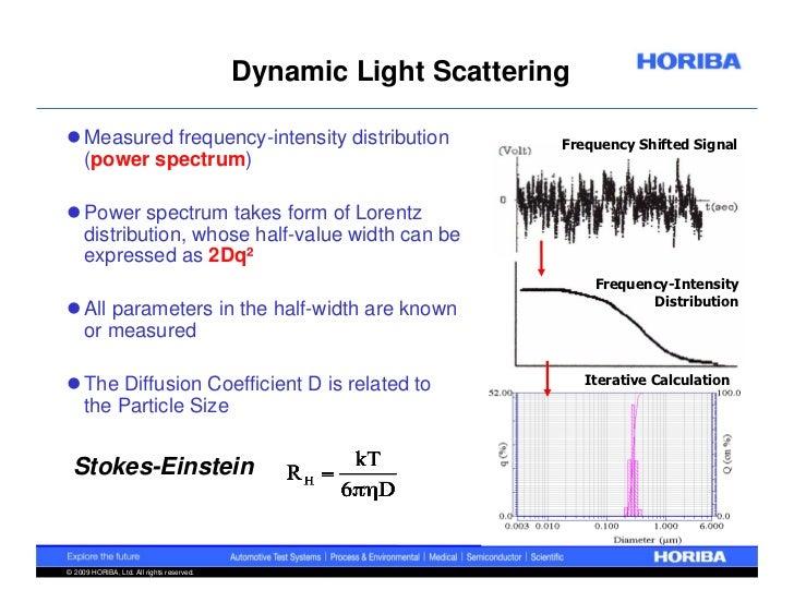 Dynamic Light Scattering ...