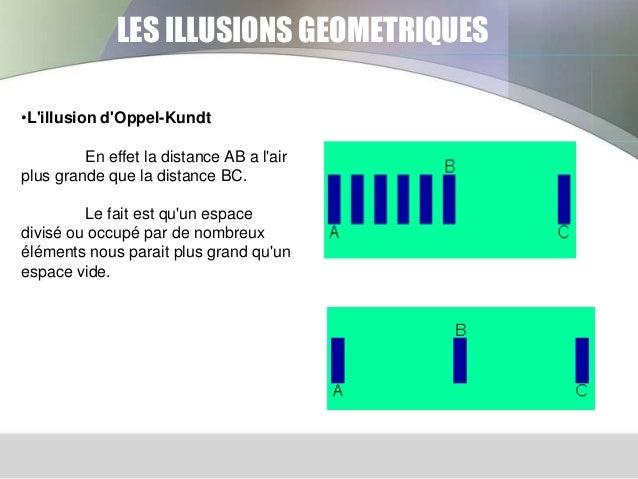 LES ILLUSIONS GEOMETRIQUES •L'illusion d'Oppel-Kundt En effet la distance AB a l'air plus grande que la distance BC. Le fa...