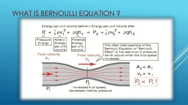 bernoulli equation. constant; 4. what is bernoulli equation ? bernoulli equation