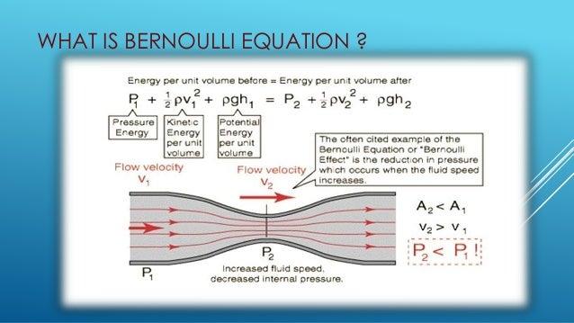 applications of bernoulli equation. Black Bedroom Furniture Sets. Home Design Ideas