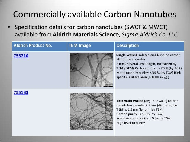 applications of carbon dating ppt Dating fossils - carbon-14 dating radioisotope dating the biblical age of the earth fundamental unit of matter the powerpoint ppt presentation: radiometric dating.