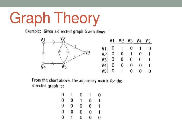 Applications Of Linear Algebra In Computer Sciences Graph and Velocity Download Free Graph and Velocity [gmss941.online]
